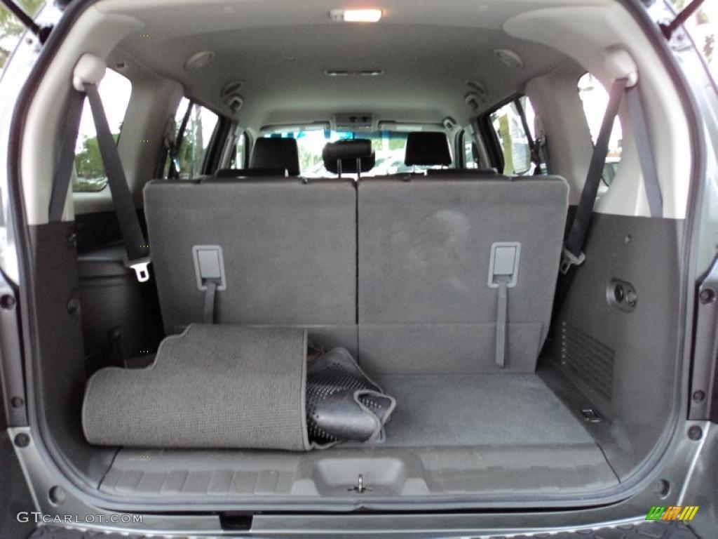 Dodge Durango Vs Nissan Pathfinder Html Autos Post