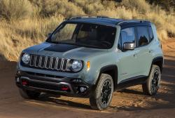 2015 Jeep Renegade #15