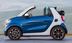 2015 smart fortwo #3