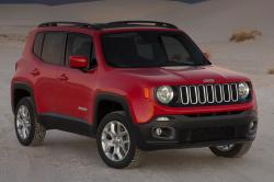 2015 Jeep Renegade #2