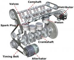 Car engine components and their tuning