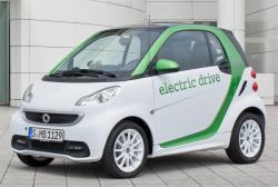 This Smart EV video will make you laugh like crazy!