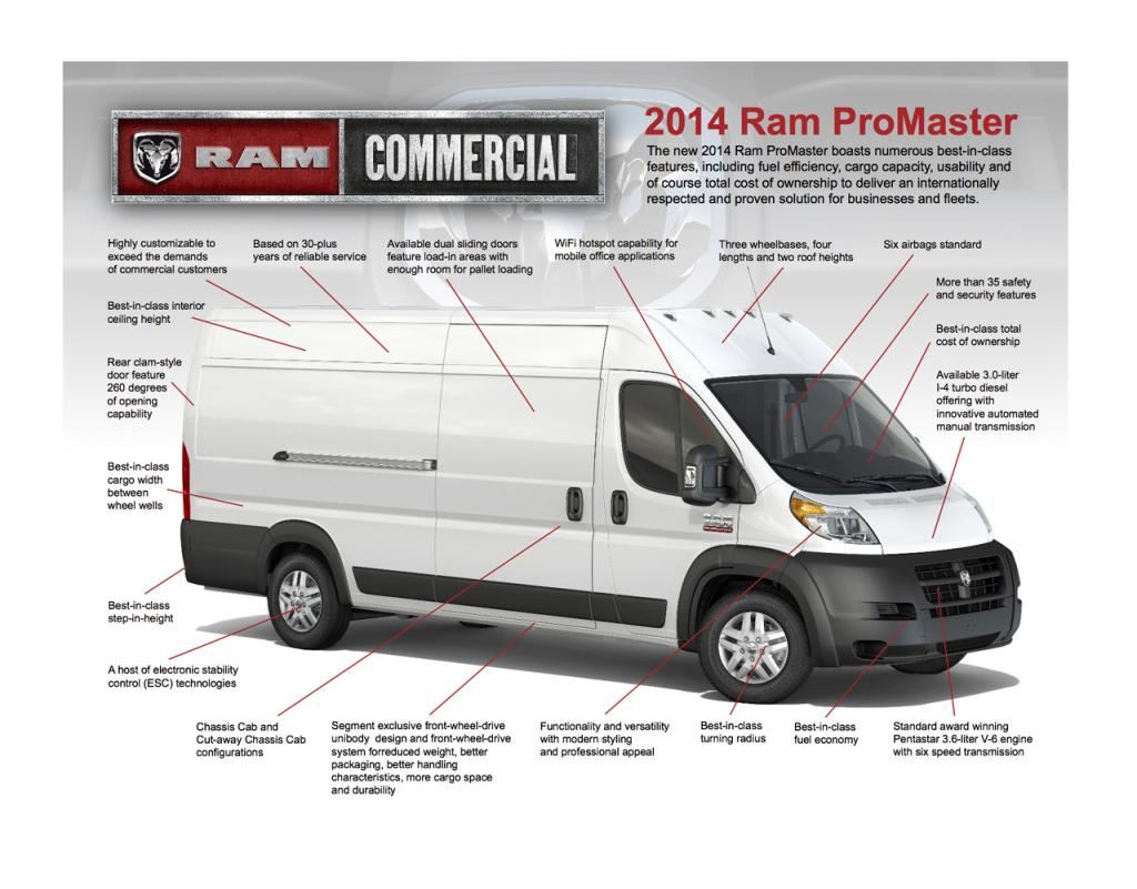 2014 Ram Promaster Cargo Van Information And Photos
