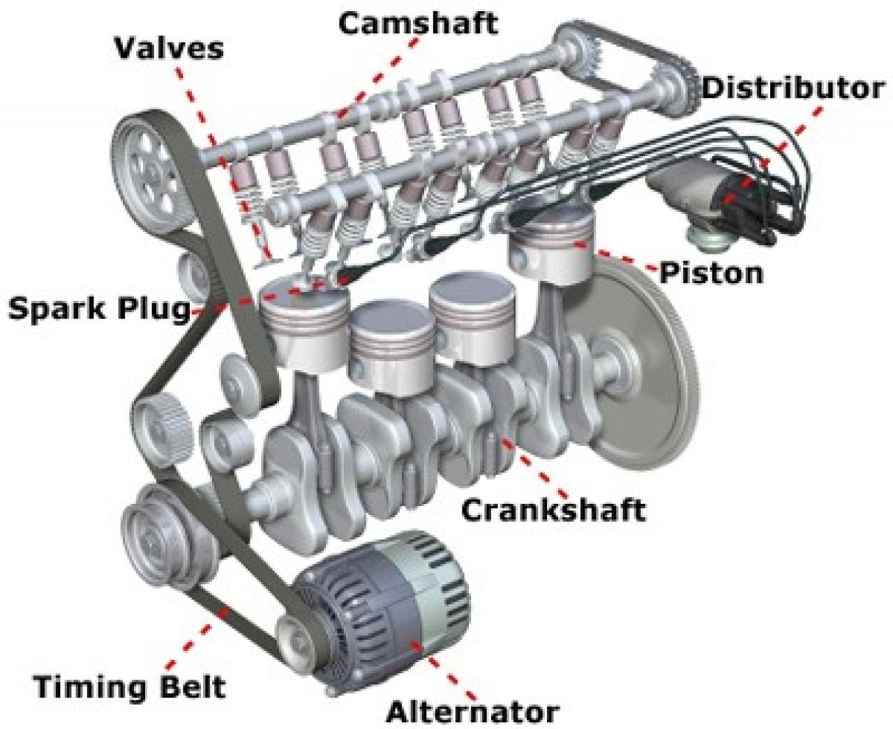 All Parts Of A Car Engine - Dolgular.com