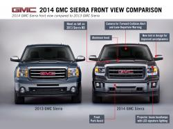 2014 GMC Sierra 2500HD #18