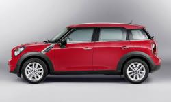 2014 MINI Cooper Countryman #20