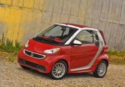 2014 smart fortwo #11
