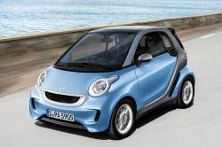 2014 smart fortwo #8
