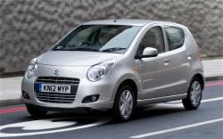 Suzuki Alto - When Kei Cars Are Actually Well Built
